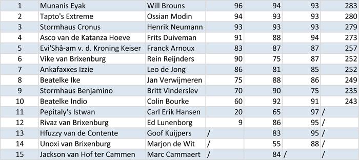 Deelnemers lijst 06.07.2014.xlsx