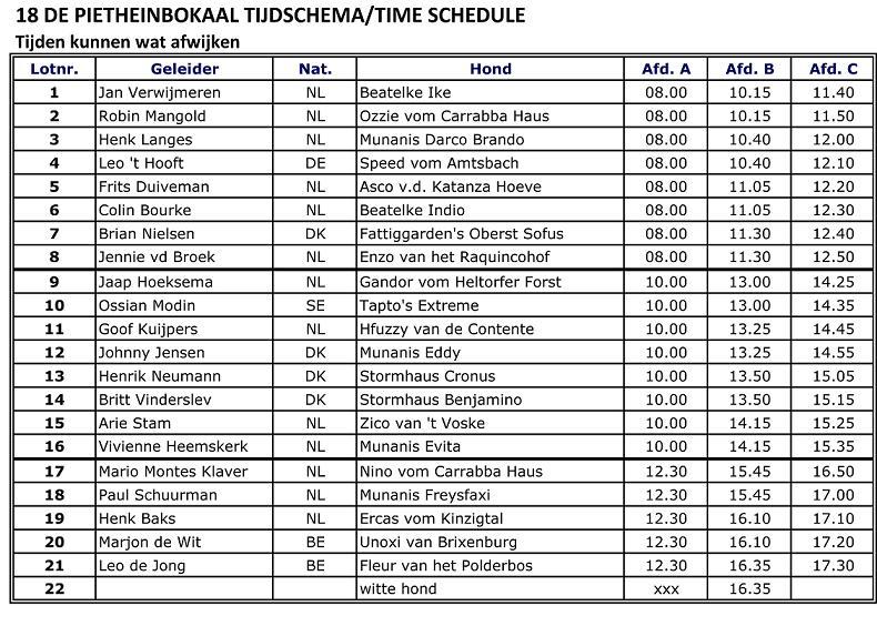 tijdschema en Loting PHB 2013 1